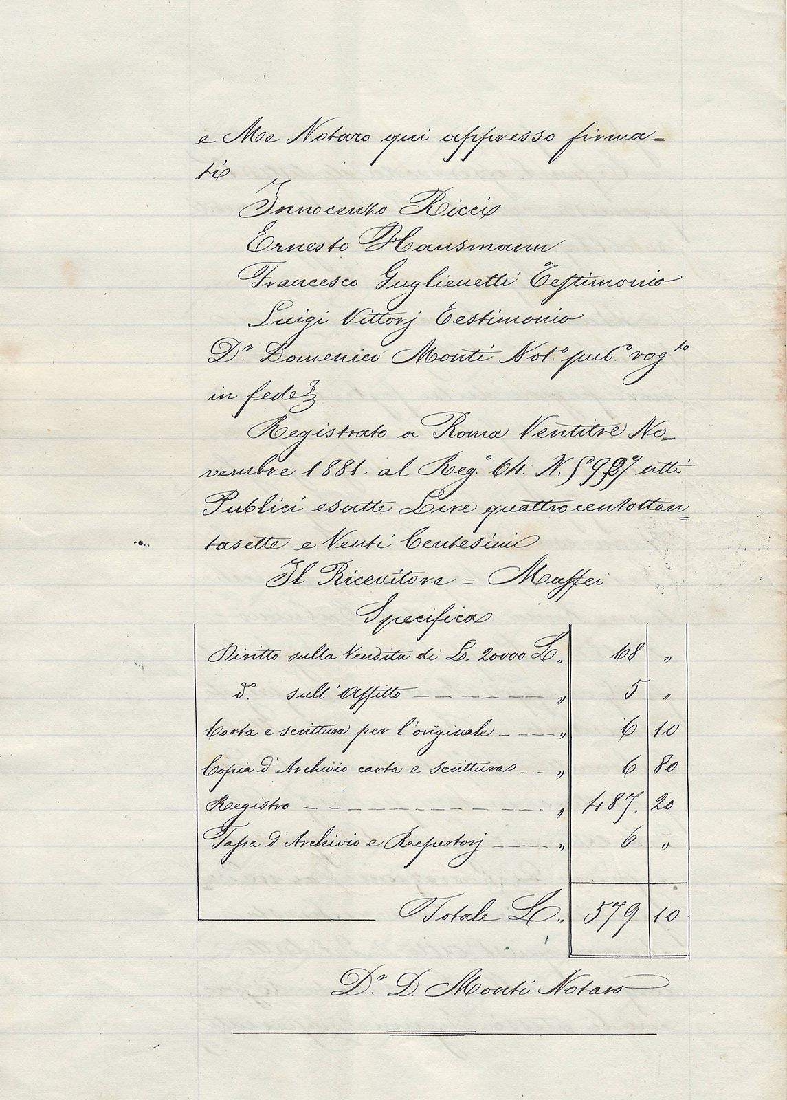 hausmann 1881