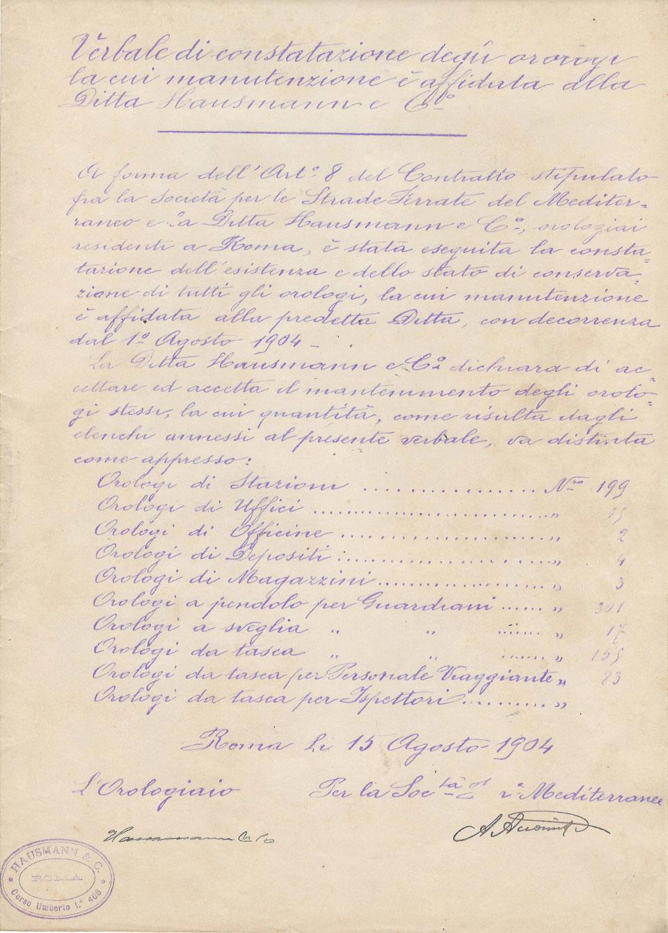 hausmann 1904